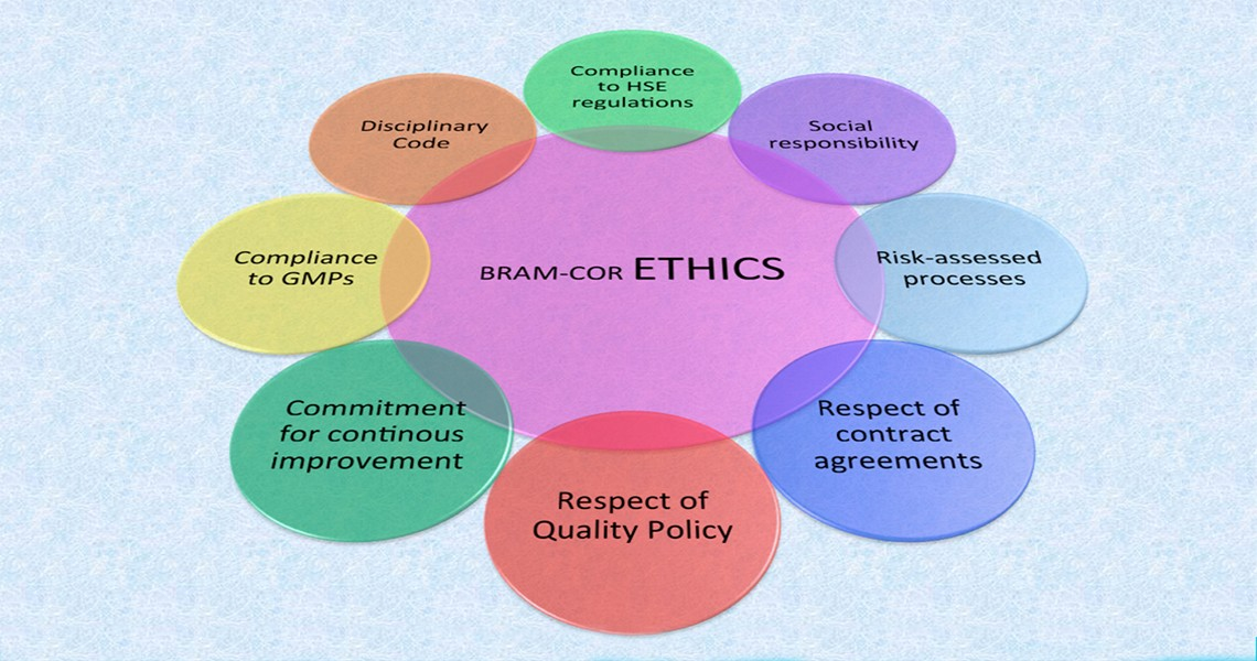 Bram-Cor Pharmaceutical Technologies and Equipment - Ethics